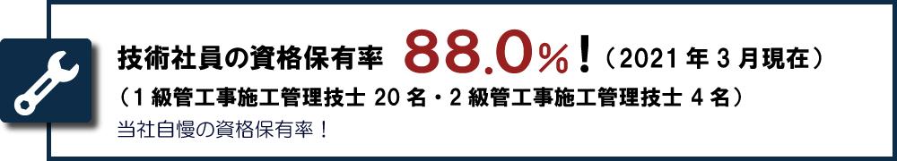 資格保有率92.3%